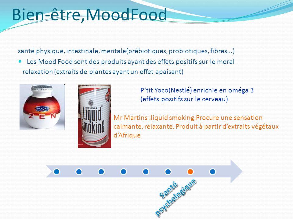 Bien-être,MoodFood santé physique, intestinale, mentale(prébiotiques, probiotiques, fibres...) Les Mood Food sont des produits ayant des effets positi
