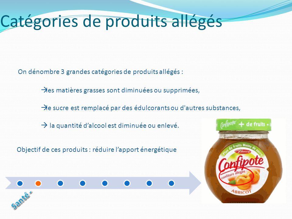 Catégories de produits allégés On dénombre 3 grandes catégories de produits allégés : les matières grasses sont diminuées ou supprimées, le sucre est