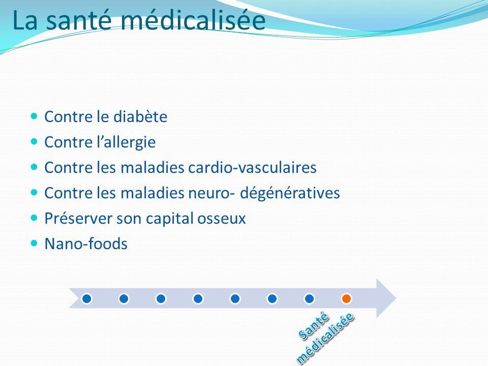 La santé médicalisée Contre le diabète Contre lallergie Contre les maladies cardio-vasculaires Contre les maladies neuro- dégénératives Préserver son