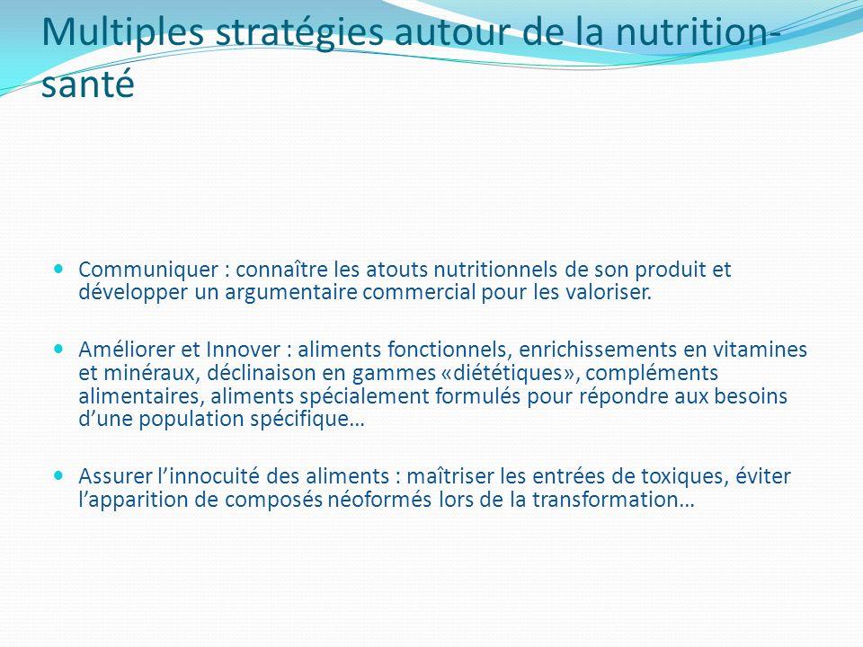 Multiples stratégies autour de la nutrition- santé Communiquer : connaître les atouts nutritionnels de son produit et développer un argumentaire comme