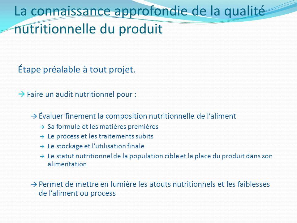 La connaissance approfondie de la qualité nutritionnelle du produit Étape préalable à tout projet. Faire un audit nutritionnel pour : Évaluer finement