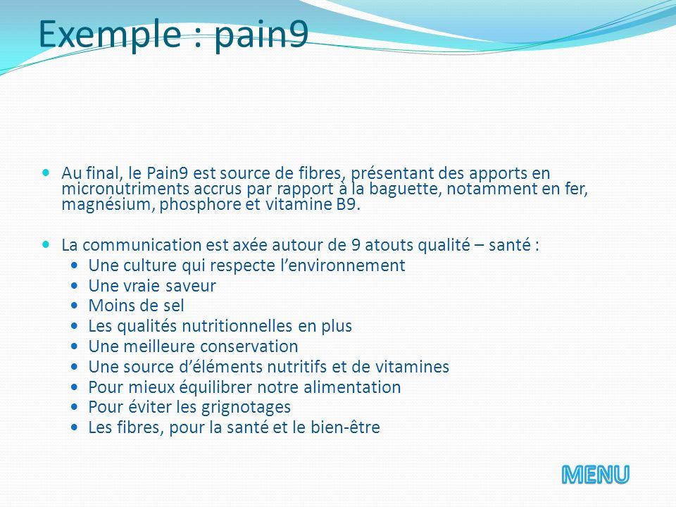 Exemple : pain9 Au final, le Pain9 est source de fibres, présentant des apports en micronutriments accrus par rapport à la baguette, notamment en fer,