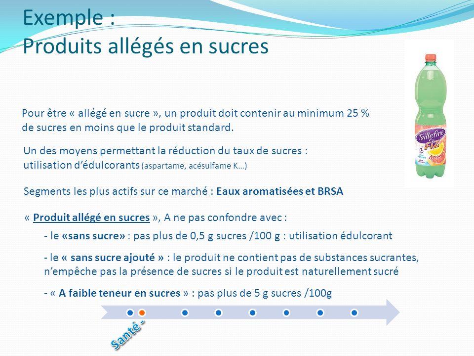 Exemple : Produits allégés en sucres Segments les plus actifs sur ce marché : Eaux aromatisées et BRSA - le «sans sucre» : pas plus de 0,5 g sucres /1