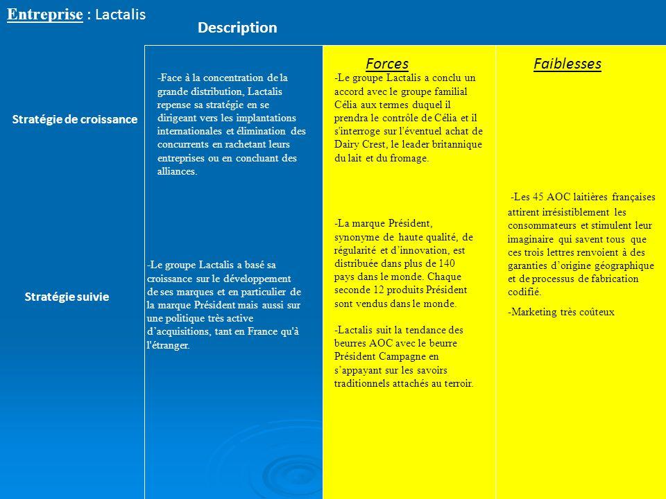 Entreprise : Lactalis Stratégie de croissance Forces Faiblesses Description -Les 45 AOC laitières françaises attirent irrésistiblement les consommateu