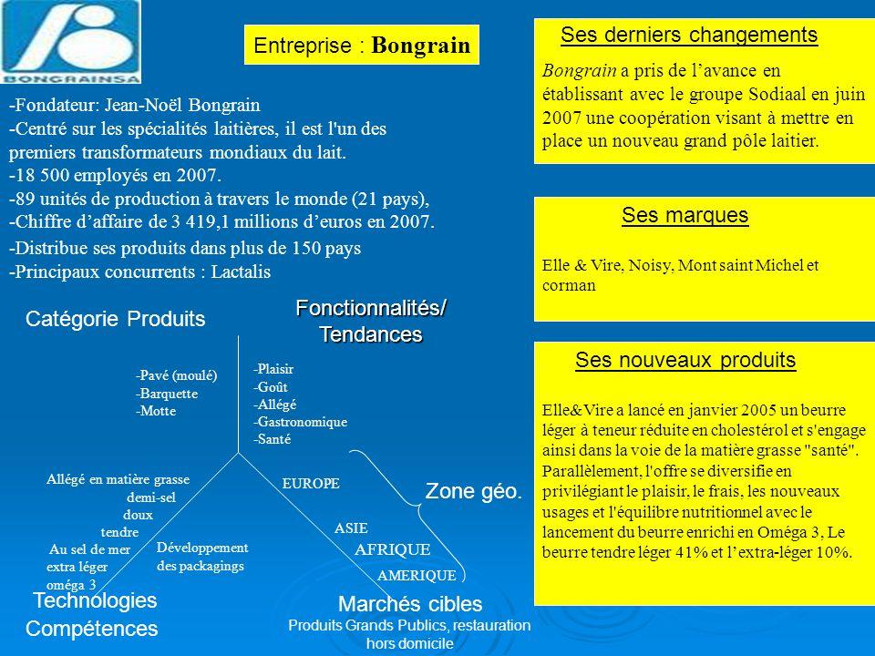 Entreprise : Bongrain Ses marques Elle & Vire, Noisy, Mont saint Michel et corman -Fondateur: Jean-Noël Bongrain -Centré sur les spécialités laitières