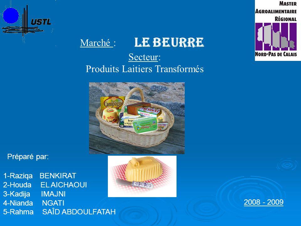 Marché : Le Beurre Préparé par: 1-Raziqa BENKIRAT 2-Houda EL AICHAOUI 3-Kadija IMAJNI 4-Nianda NGATI 5-Rahma SAÎD ABDOULFATAH 2008 - 2009 Secteur: Pro