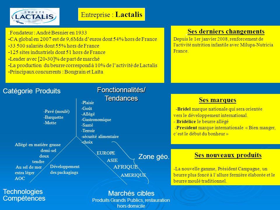 Entreprise : Lactalis Marchés cibles Produits Grands Publics, restauration hors domicile Technologies Compétences Ses marques - Bridel marque national