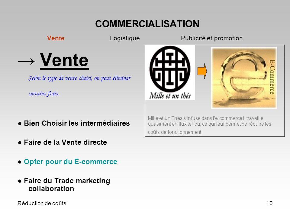 Réduction de coûts10 COMMERCIALISATION Vente Logistique Publicité et promotion Vente Selon le type de vente choisi, on peut éliminer certains frais. B