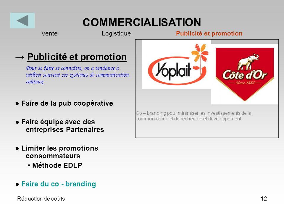 Réduction de coûts12 COMMERCIALISATION Vente Logistique Publicité et promotion Publicité et promotion Pour se faire se connaître, on a tendance à util