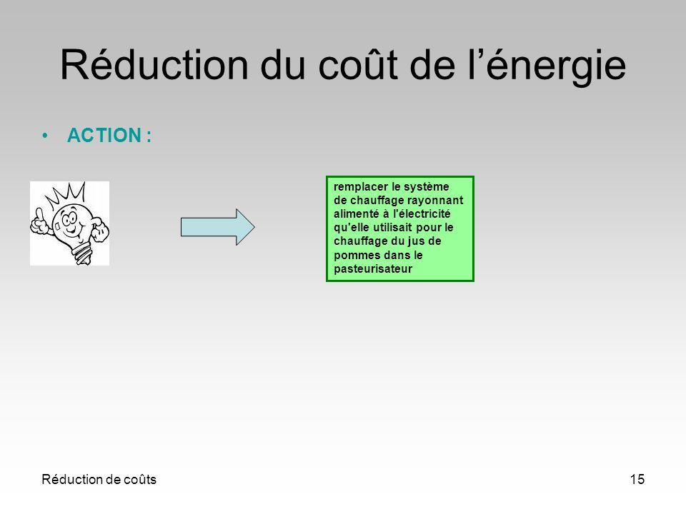 Réduction de coûts15 Réduction du coût de lénergie ACTION : remplacer le système de chauffage rayonnant alimenté à l'électricité qu'elle utilisait pou