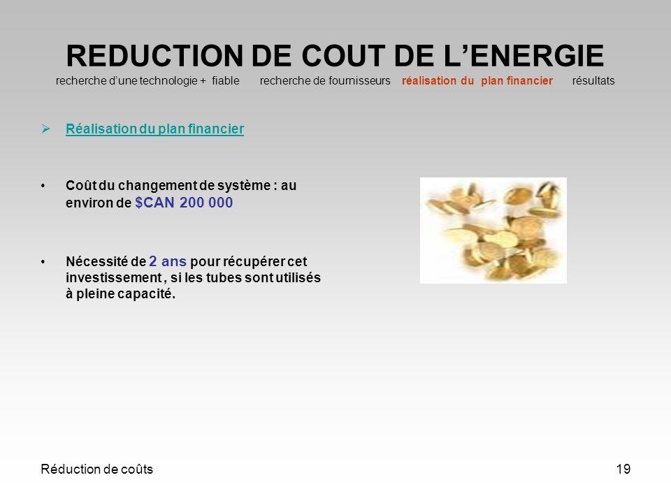 Réduction de coûts19 REDUCTION DE COUT DE LENERGIE recherche dune technologie + fiable recherche de fournisseurs réalisation du plan financier résulta