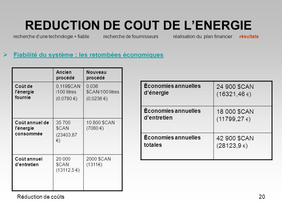 Réduction de coûts20 REDUCTION DE COUT DE LENERGIE recherche dune technologie + fiable recherche de fournisseurs réalisation du plan financier résulta
