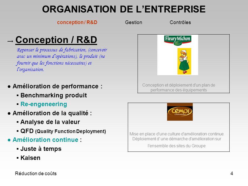 Réduction de coûts4 ORGANISATION DE LENTREPRISE conception / R&D Gestion Contrôles Conception / R&D Repenser le processus de fabrication, (concevoir a