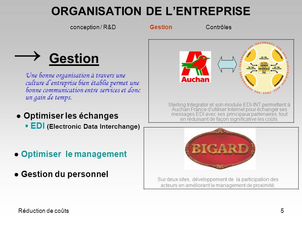 Réduction de coûts5 ORGANISATION DE LENTREPRISE conception / R&D Gestion Contrôles Gestion Une bonne organisation à travers une culture dentreprise bi