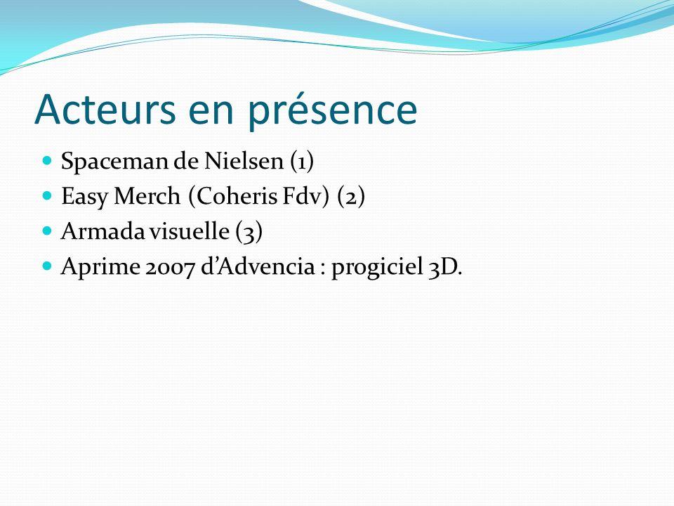 Acteurs en présence Spaceman de Nielsen (1) Easy Merch (Coheris Fdv) (2) Armada visuelle (3) Aprime 2007 dAdvencia : progiciel 3D.