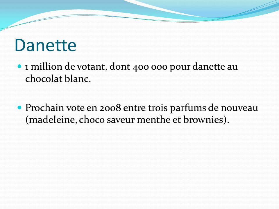 Danette 1 million de votant, dont 400 000 pour danette au chocolat blanc.