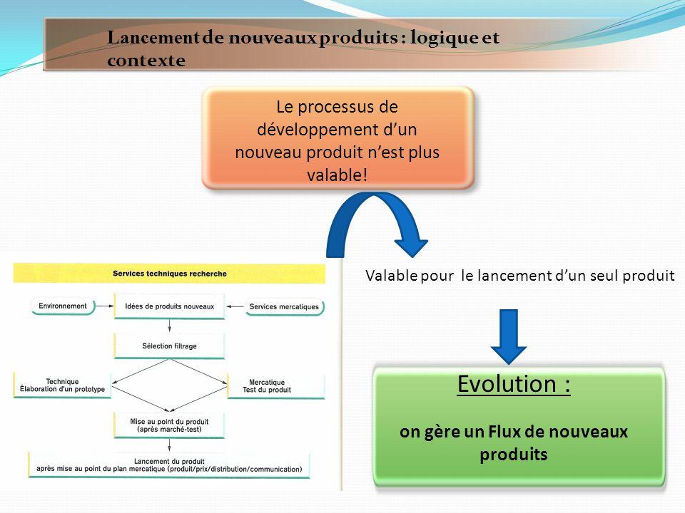 Logiciels de planification Logiciel CreaTRIZ de Knowllence guide à travers chacune des étapes du processus d innovation et de la recherche de solutions innovantes.