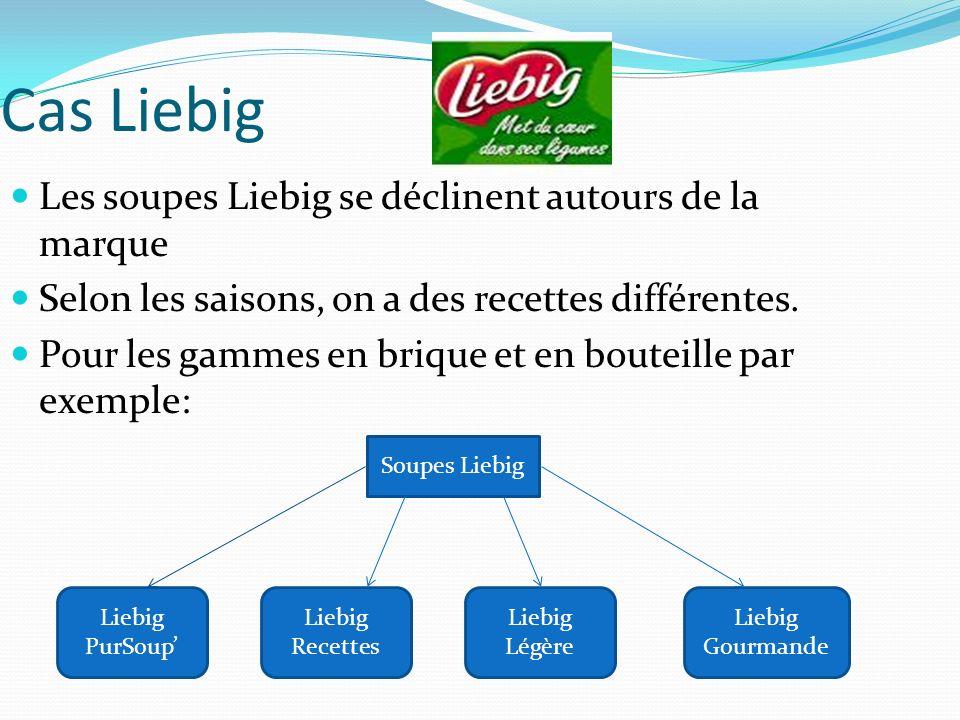 Cas Liebig Les soupes Liebig se déclinent autours de la marque Selon les saisons, on a des recettes différentes.