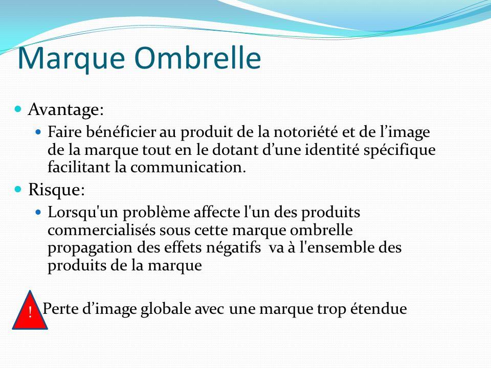 Marque Ombrelle Avantage: Faire bénéficier au produit de la notoriété et de limage de la marque tout en le dotant dune identité spécifique facilitant la communication.