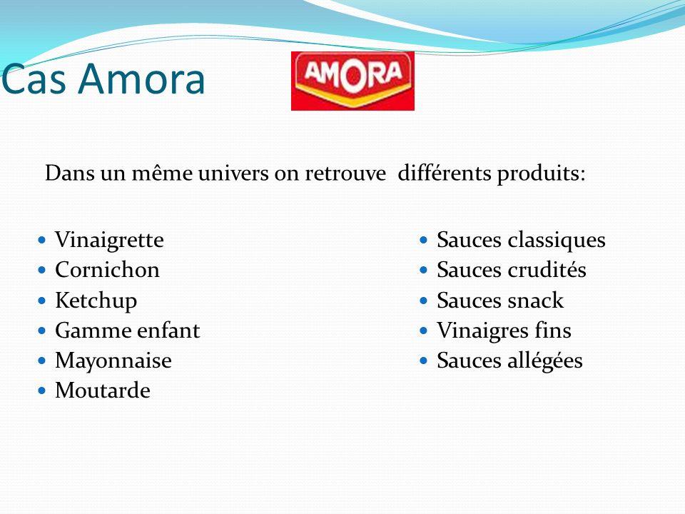 Cas Amora Vinaigrette Cornichon Ketchup Gamme enfant Mayonnaise Moutarde Sauces classiques Sauces crudités Sauces snack Vinaigres fins Sauces allégées Dans un même univers on retrouve différents produits: