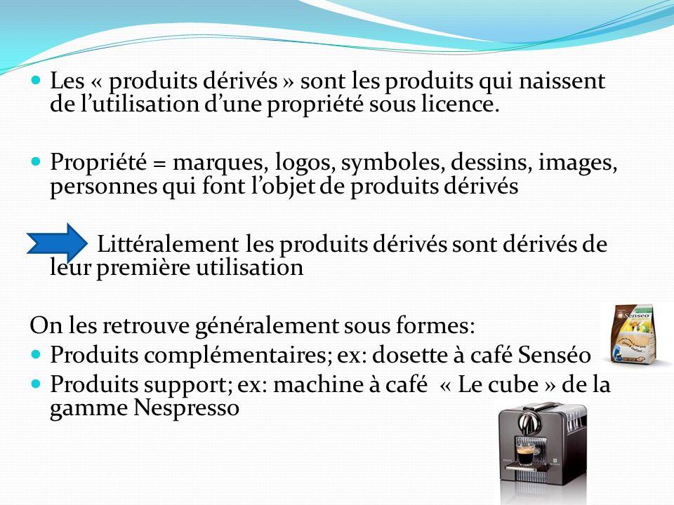 Les « produits dérivés » sont les produits qui naissent de lutilisation dune propriété sous licence.