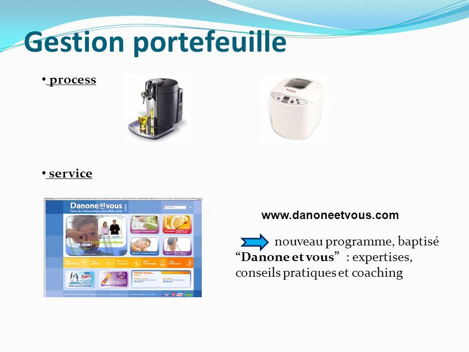 process service nouveau programme, baptisé Danone et vous : expertises, conseils pratiques et coaching www.danoneetvous.com Gestion portefeuille