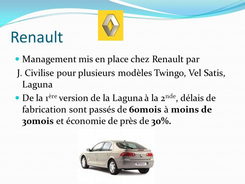 Renault Management mis en place chez Renault par J.