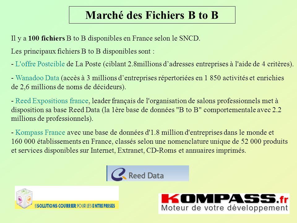 Il y a 100 fichiers B to B disponibles en France selon le SNCD. Les principaux fichiers B to B disponibles sont : - L'offre Postcible de La Poste (cib