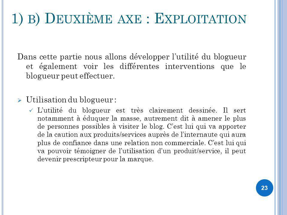 23 1) B ) D EUXIÈME AXE : E XPLOITATION Dans cette partie nous allons développer lutilité du blogueur et également voir les différentes interventions