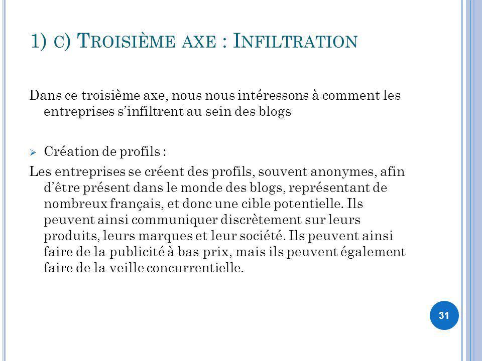 31 1) C ) T ROISIÈME AXE : I NFILTRATION Dans ce troisième axe, nous nous intéressons à comment les entreprises sinfiltrent au sein des blogs Création