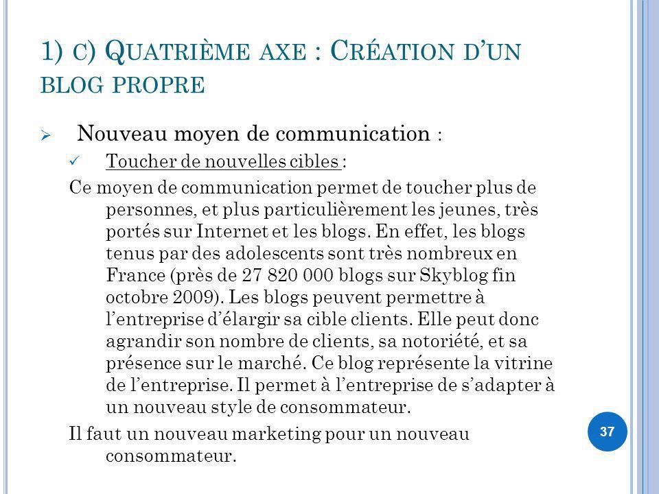37 1) C ) Q UATRIÈME AXE : C RÉATION D UN BLOG PROPRE Nouveau moyen de communication : Toucher de nouvelles cibles : Ce moyen de communication permet