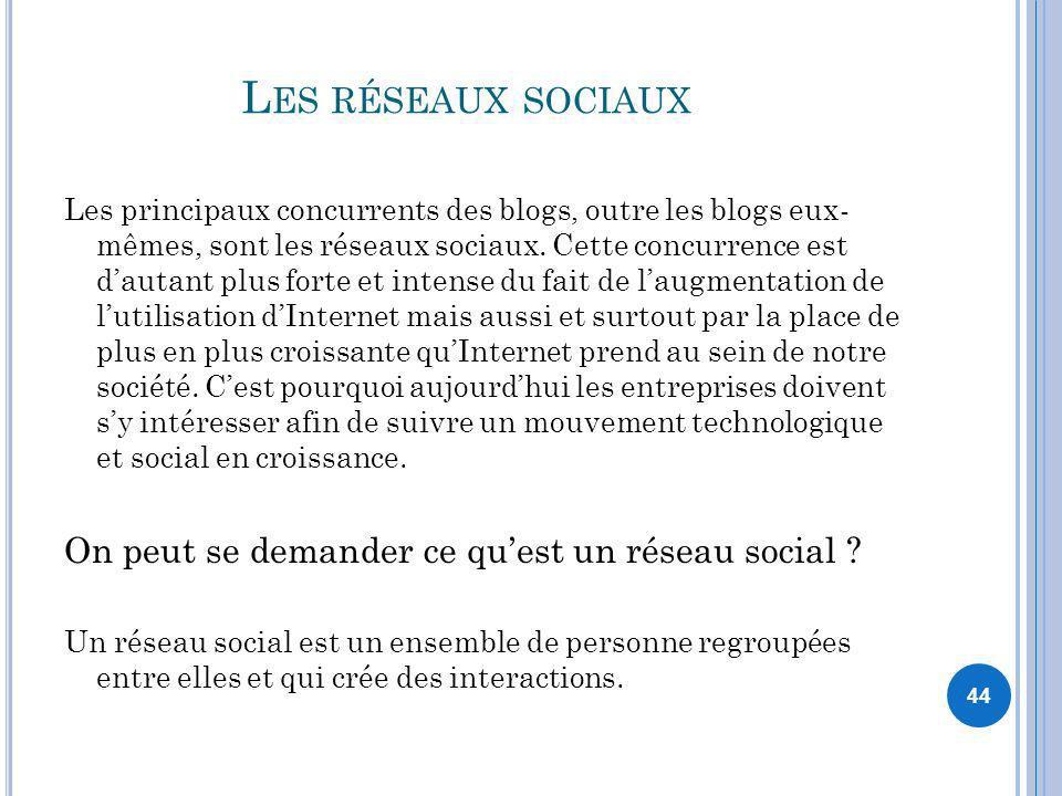 44 L ES RÉSEAUX SOCIAUX Les principaux concurrents des blogs, outre les blogs eux- mêmes, sont les réseaux sociaux. Cette concurrence est dautant plus