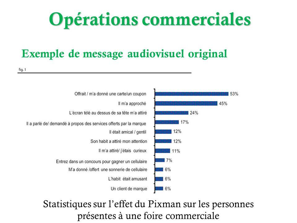 Exemple de message audiovisuel original Statistiques sur leffet du Pixman sur les personnes présentes à une foire commerciale Opérations commerciales