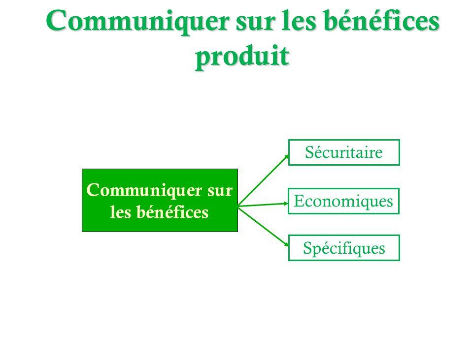 Communiquer sur les bénéfices produit Communiquer sur les bénéfices Sécuritaire Economiques Spécifiques