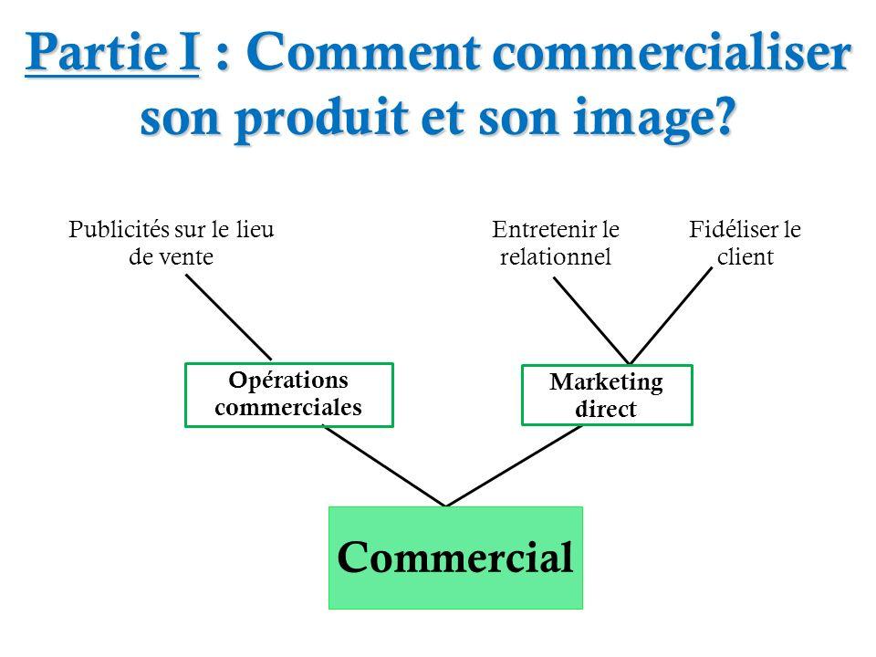Partie I : Comment commercialiser son produit et son image? Entretenir le relationnel Fidéliser le client Marketing direct Opérations commerciales Pub