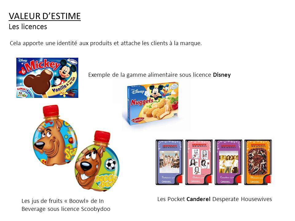 VALEUR DESTIME Les licences Exemple de la gamme alimentaire sous licence Disney Les jus de fruits « Boowl» de In Beverage sous licence Scoobydoo Les P
