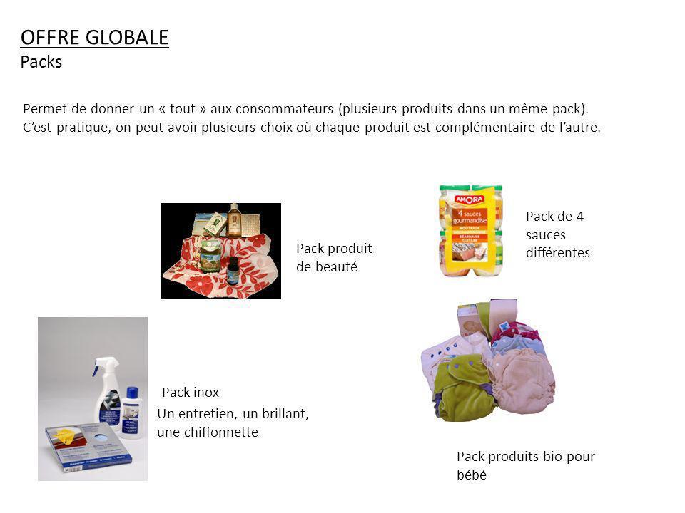 OFFRE GLOBALE Packs Un entretien, un brillant, une chiffonnette Pack inox Pack produits bio pour bébé Pack produit de beauté Pack de 4 sauces différentes Permet de donner un « tout » aux consommateurs (plusieurs produits dans un même pack).