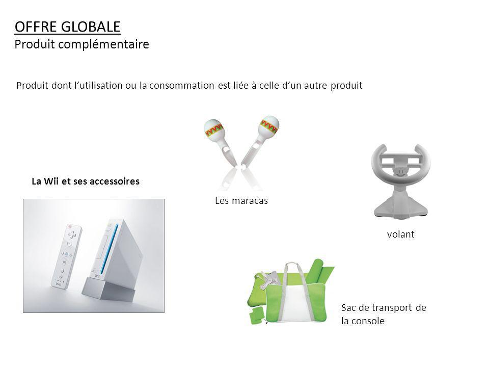 OFFRE GLOBALE Produit complémentaire Les maracas volant Sac de transport de la console La Wii et ses accessoires Produit dont lutilisation ou la conso