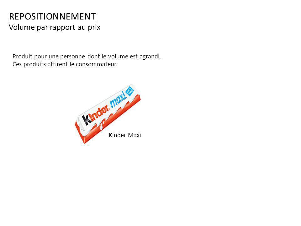 REPOSITIONNEMENT Volume par rapport au prix Kinder Maxi Produit pour une personne dont le volume est agrandi. Ces produits attirent le consommateur.