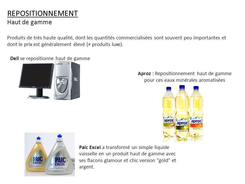 REPOSITIONNEMENT Haut de gamme Produits de très haute qualité, dont les quantités commercialisées sont souvent peu importantes et dont le prix est généralement élevé ( produits luxe).