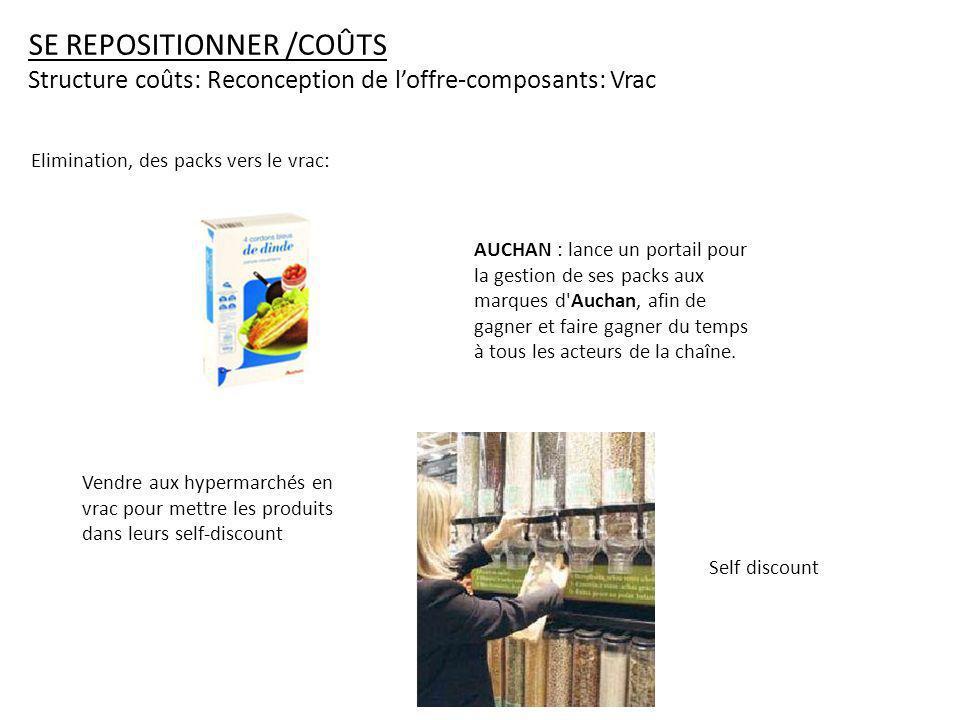Elimination, des packs vers le vrac: Self discount AUCHAN : lance un portail pour la gestion de ses packs aux marques d'Auchan, afin de gagner et fair
