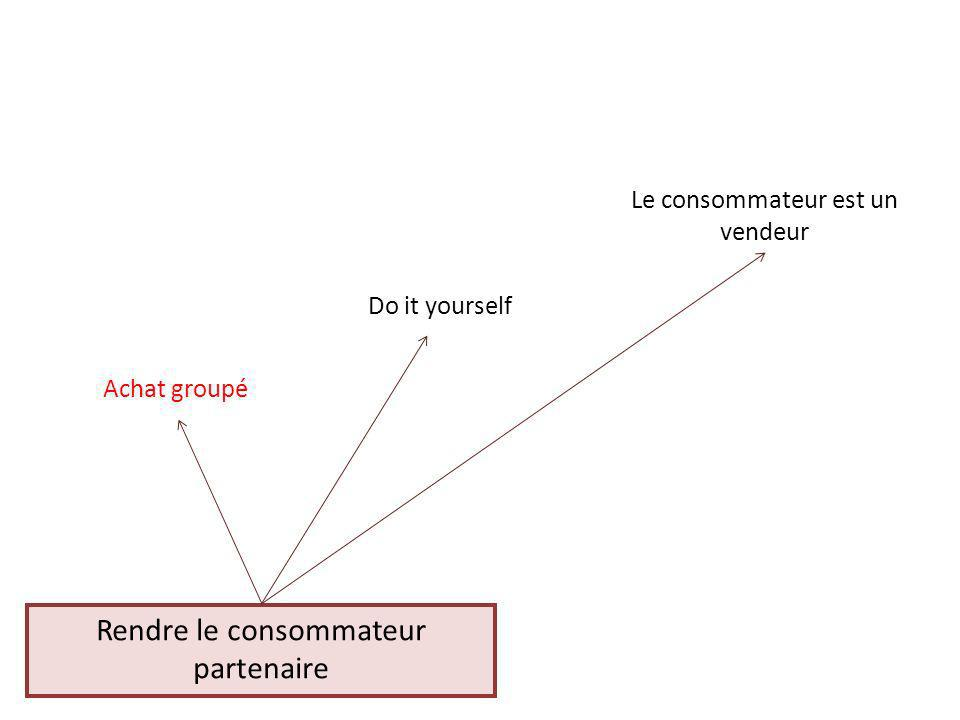 Rendre le consommateur partenaire Le consommateur est un vendeur Achat groupé Do it yourself