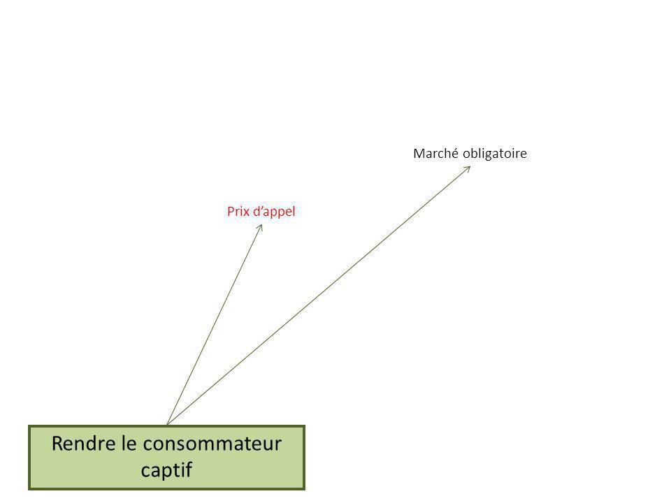 Rendre le consommateur captif Marché obligatoire Prix dappel