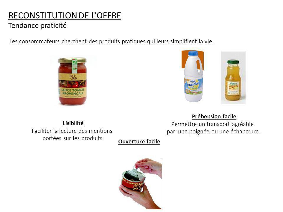 RECONSTITUTION DE LOFFRE Tendance praticité Lisibilité Faciliter la lecture des mentions portées sur les produits.