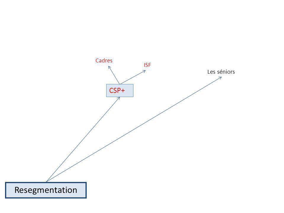 Resegmentation CSP+ Cadres ISF Les séniors