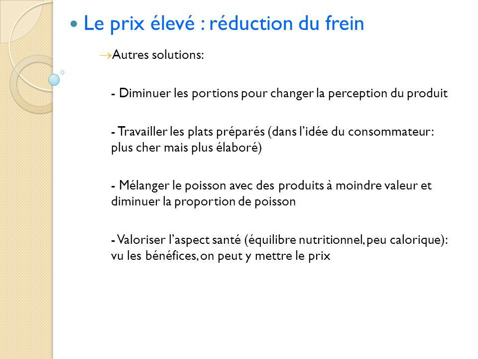 Le prix élevé : réduction du frein Autres solutions: - Diminuer les portions pour changer la perception du produit - Travailler les plats préparés (da