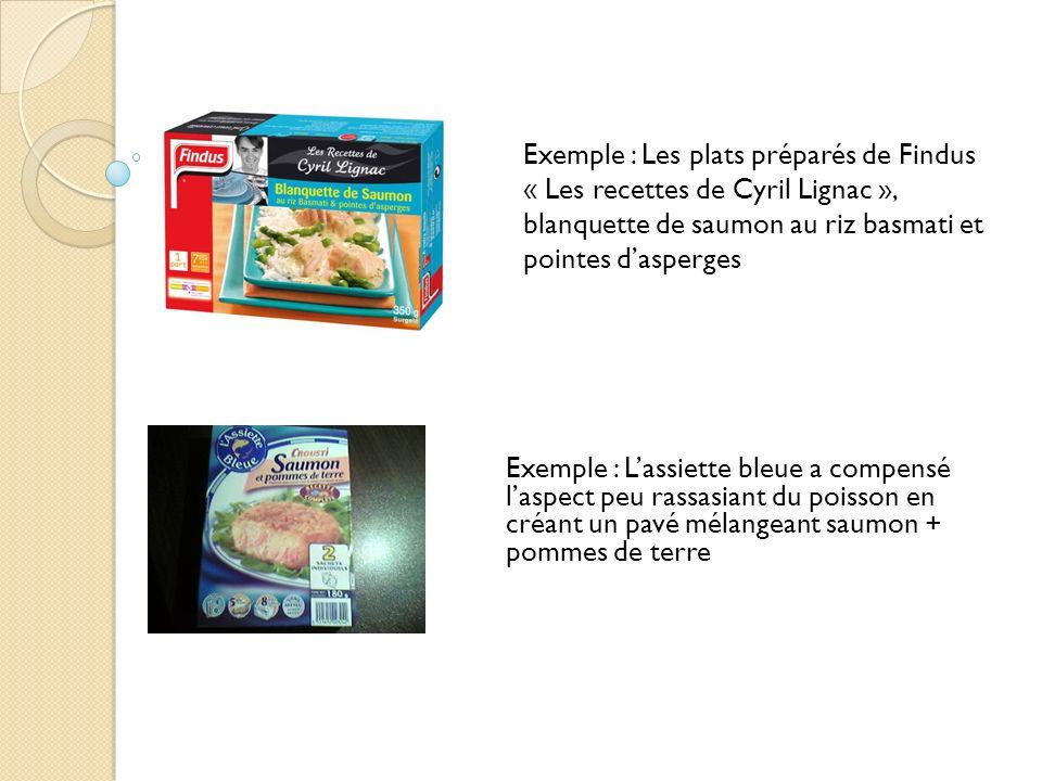 Exemple : Les plats préparés de Findus « Les recettes de Cyril Lignac », blanquette de saumon au riz basmati et pointes dasperges Exemple : Lassiette