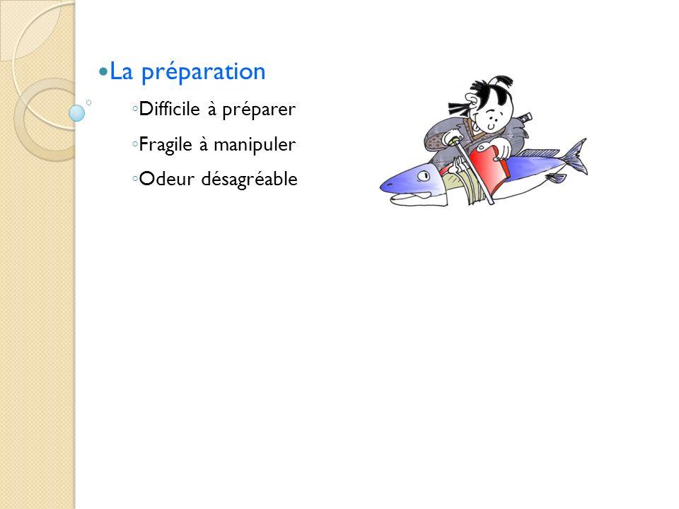 La préparation Difficile à préparer Fragile à manipuler Odeur désagréable