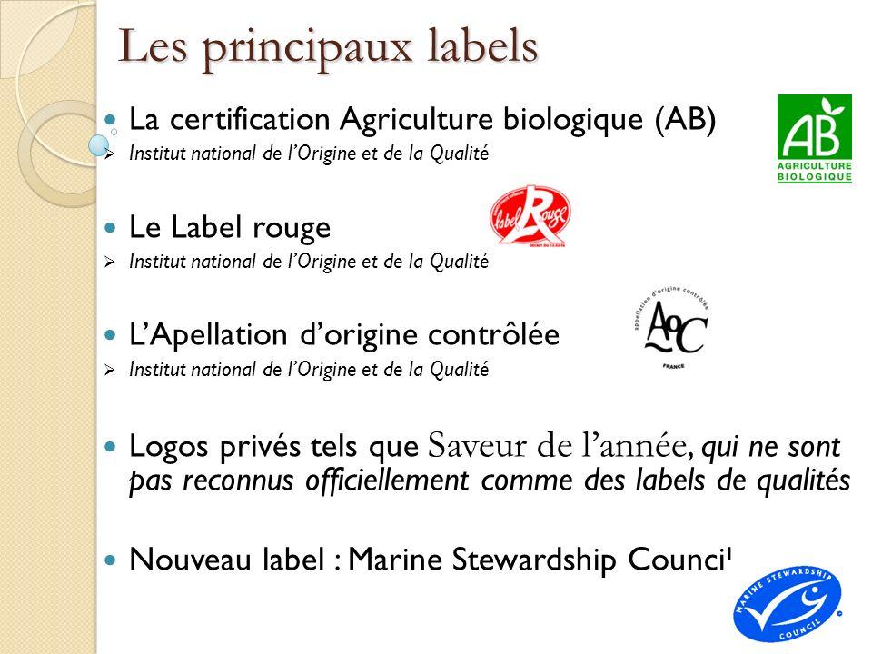 Les principaux labels La certification Agriculture biologique (AB) Institut national de lOrigine et de la Qualité Le Label rouge Institut national de
