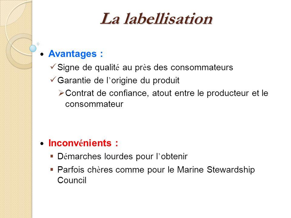 La labellisation Avantages : Signe de qualit é au pr è s des consommateurs Garantie de l origine du produit Contrat de confiance, atout entre le produ